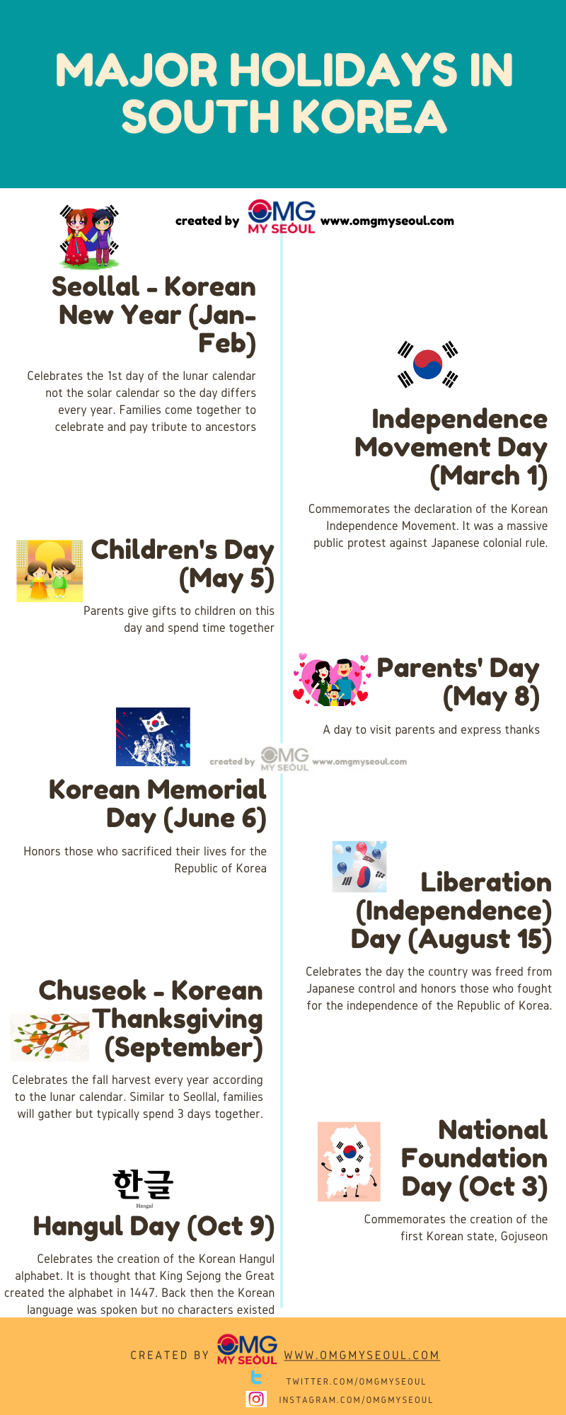 major traditional biggest holidays in south korea